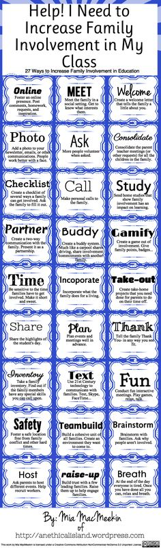 Gr8 Ideas for family involvement on a campus or in a class!