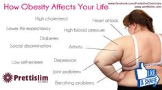 #Prettislim defining How #obesity affects your life.