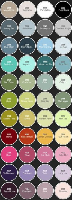 paint for linoleum floors ! by annabelle