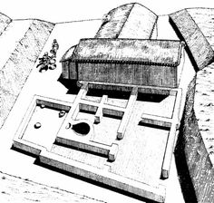 History of Houses - Architecture for Kids