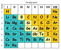 16 best Periodensystem Hauptgruppen images on Pinterest | Chemistry ...