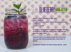 Blueberry Mojito for July 4th cocktail