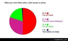 Yep, 100% my mom.  Too funny
