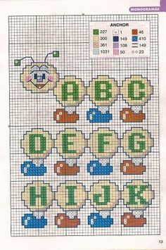 Thrilling Designing Your Own Cross Stitch Embroidery Patterns Ideas. Exhilarating Designing Your Own Cross Stitch Embroidery Patterns Ideas. Cross Stitch Numbers, Cross Stitch Letters, Cross Stitch Baby, Cross Stitch Alphabet Patterns, Letter Patterns, Stitch Patterns, Cross Stitching, Cross Stitch Embroidery, Embroidery Patterns