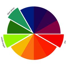 222 Best Color Wheel My World Images Color Theory Color