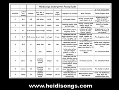 A Kindergarten Pacing Guide for the Common Core- Freebie!   Heidi Songs