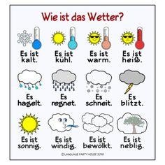 Das Wetter grundschule FREE German Weather Posters or Handouts Study German, Learn German, Learn French, German Grammar, German Words, German Language Learning, Language Study, Dual Language, German Resources