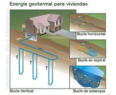 energia-geotermica-vivienda