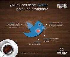 El Uso de Twitter para las empresa, infografia de los diferentes motivos para tenerlo en su planificacion digital.
