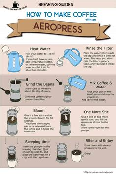 espresso drink recipes Caffeine is part of Espresso Drink Recipes Espresso Coffee Guide - How to make coffee with an AeroPress How to make espresso at home for cheap espresso AeroPress infographic Espresso How To Make, Espresso At Home, How To Make Coffee, Espresso Coffee, Iced Coffee, Coffee Cups, Easy Coffee, Making Coffee, Italian Espresso