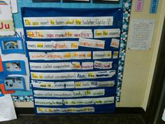 Cooperative strip paragraph GLAD strategy that is used to teach metacognition and the writing process