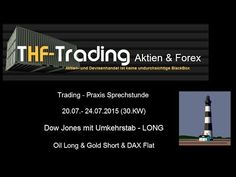 Dow Jones im LONG Modus & Gold im freien Fall - Der Wochenausblick f. di...