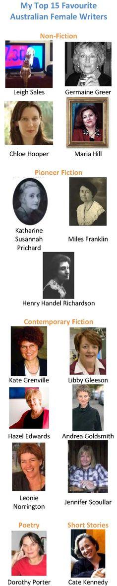 Writers australia