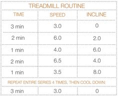 Maximize 30 Workout Minutes  When it comes to fast and effective sessions, intervals continue to reign supreme. Here, 3 from our pro to freshen your routine.