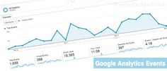 How to Track Website Events in Google Analytics.