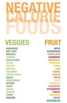 Healthy Diet Negative Calorie Food List - Negative Calorie Foods chart and list. Eat and lose weight with negative calorie foods. Just eat the negative calorie foods instead of high calorie foods. Negative Calorie Foods List, Zero Calorie Foods, Low Calorie Recipes, Foods Low In Calories, Food Calorie Chart, Filling Low Calorie Foods, Best Low Calorie Snacks, Fruit Calories, Low Calorie Fruits