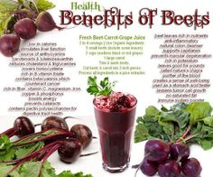 Health Benefits of Beets and Beetroot Juice Recipe