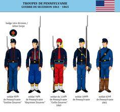 La Pennsylvanie dans la guerre de Sécession