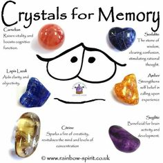 What You Need To Know About Fashion Today Crystal healing poster guide to healing properties of crystals that aid poor memory Chakra Crystals, Crystals Minerals, Rocks And Minerals, Crystals And Gemstones, Stones And Crystals, Gem Stones, Healing Gemstones, Crystal Shop, Crystal Magic