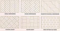Actually it's herringbone flooring that I really like. Google Image Result for http://www.jdhardwoodflooring.co.uk/hardwood_selection_south_manchester/types3.jpg
