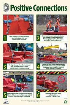 Positive Connections (Poster) Health And Safety Poster, Safety Posters, Lifting Safety, Towing And Recovery, Safety Topics, Construction Safety, Outdoor Baths, Hand Signals, Fire Equipment