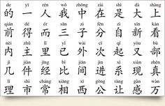 caracteres chino - Buscar con Google