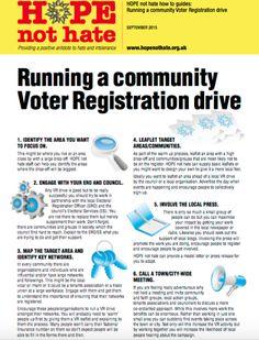 Running a community voter registration drive Voter Education, Political Junkie, Rock The Vote, Girl Scout Crafts, Voter Registration, Political Campaign, Social Justice, Encouragement, Politics