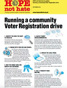 Running a community voter registration drive