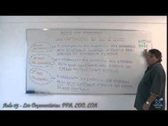 AFO   Leis Orçamentárias   PPA LDO LOA   Parte III
