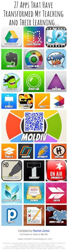 Apps v2 sharing.png - Google Drive
