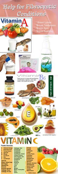 breast fibrocystic relief