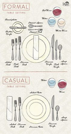 Dining Room Table Setting, Dinner Party Table Ideas, Dinner Place Settings, Than… - Arbeitszimmer Comment Dresser Une Table, Cena Formal, Dining Etiquette, Table Setting Etiquette, Etiquette Dinner, Etiquette And Manners, Table Manners, Christmas Table Settings, Holiday Tables
