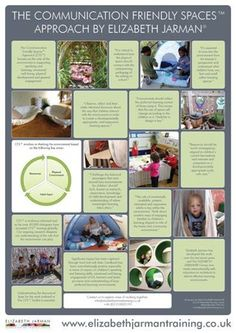 Communication Friendly Spaces, Nursery Activities, New Classroom, Natural Baby, Eyfs, Outdoor Play, Reggio, Pre School, Display Ideas