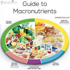 remedios caseros para acido urico en las manos contenido de acido urico en los alimentos pdf