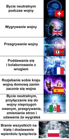 Read from the story MEMY XD by ZbokwNecie (Ulla Britta) with 60 reads. Polish Memes, Funny Mems, Hetalia Funny, Everything And Nothing, History Memes, Wtf Funny, Man Humor, Best Memes, Funny Photos