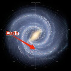 Space Facts milky way galaxy sun solar system earth location nasa labeled 1200 - Researchers estimate that it could contain somewhere between and trillion stars. Cosmos, Hubble Space Telescope, Space And Astronomy, Sun Solar System, Nasa, Space Facts, E Mc2, Carl Sagan, Space Time
