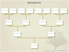... Free family tree template, Family tree templates and Family tree chart