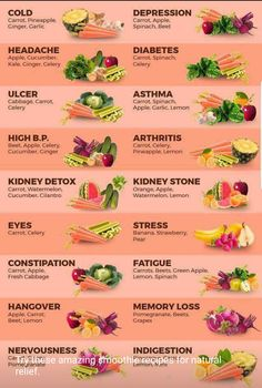 Celery Constipation Lovely 4987 Best Nutrition Healthy Images On . Nutrition nutrition of celery Healthy Juice Recipes, Healthy Detox, Healthy Juices, Healthy Drinks, Healthy Tips, Juice Cleanse Recipes, Green Juice Recipes, Juicer Recipes, Vegetable Smoothie Recipes