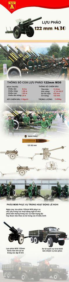 [Infographic] Tìm hiểu uy lực khẩu pháo dùng trong nghi lễ của Việt Nam.