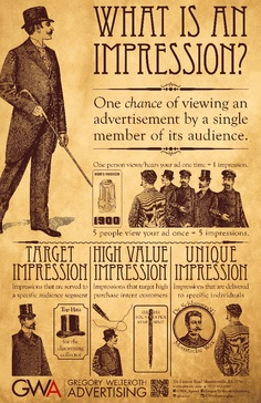 GWA Infographic: What is an Impression? One Chance, Advertising, Ads, One Time, Vintage World Maps, Infographic, Cool Designs, Target, Branding