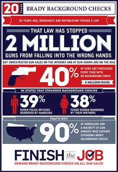 the brady handgun violence prevention act Usa 1968 'unlawful acts - the brady handgun violence prevention act: background check' gun control act of 1968, public law 90-618, title 18, united states code - firearms chapter 44 (section 922 (t).