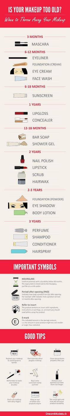 See The post here : http://ladyfoxmakeup.blogspot.kr/2016/05/infographic-how-to-understand-korean.html  You might have already seen my post about Korean Cosmetic Expiration Date On this Blog post. However It's even easier to understand in INFOGRAPHIC! I thank DreamModels.dk for creating this Infographic according to my blog post! They are AWESOME!