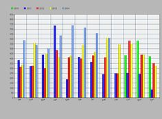 ✔ http://SMSForexSignals.net  - Monthly profit for August 2014 are is +610 PIPs - http://www.SMSForexSignals.net