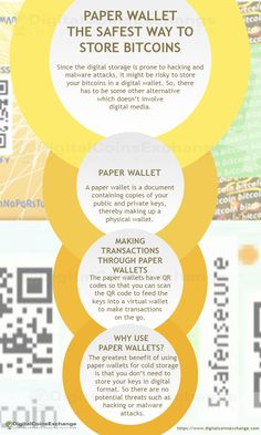 Since the digital storage is prone to hacking and malware attacks, it might be risky to store your #bitcoins in a #digitalwallet. In that case, #PaperWallet could be the best solution. Let's see how!  VISIT:- http://www.slideshare.net/DigitalCoinsExchange/paper-wallet