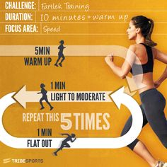 Fartlek Training | Infographics | Tribesports