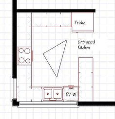 Kitchen layout design guide with illustrations for remodeling and new home design. Describes the pros and cons of the most common kitchen floor plans and gives design tips for each kitchen style. Small Kitchen Floor Plans, Kitchen Layout Plans, Small Kitchen Layouts, Floor Plan Layout, Small Space Kitchen, Kitchen Corner, Kitchen Pantry, Kitchen Ideas, Small Spaces