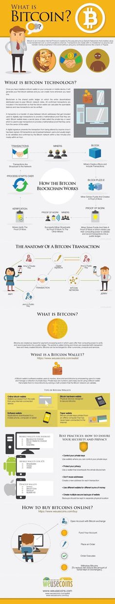 What is Bitcoin - Money as a concept has changed over the years. After gold, the… #It'sAllAboutTheBitcoins