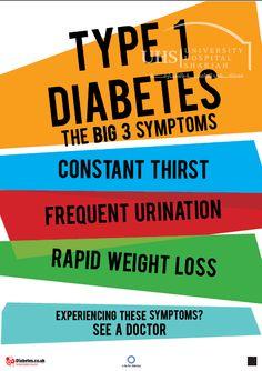 rapid weight loss diabetes symptoms