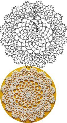 Captivating All About Crochet Ideas. Awe Inspiring All About Crochet Ideas. Free Crochet Doily Patterns, Crochet Doily Diagram, Crochet Circles, Crochet Motifs, Crochet Art, Crochet Round, Crochet Squares, Crochet Home, Thread Crochet