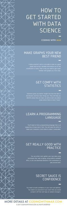 Data science is becoming a very hotter and hotter topic by the minute, and data scientists are becoming more and more demanded by all sorts of companies. Find out how you can get started today! #datascience #datascientist #infographic #bigdata